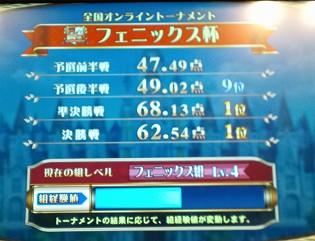 結果画面。予選の順位が危なっかしかったです。