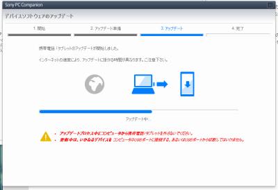 「PC Companion」という管理ソフトからUSBで端末ソフトのアップデート中。書き込み中は端末の画面は終始無表示で、アップデート進捗を示すバーも寸止めから長時間ダンマリになるので不安になりますが、無事アップデート出来ました。